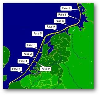 Europese zeedijk fasering